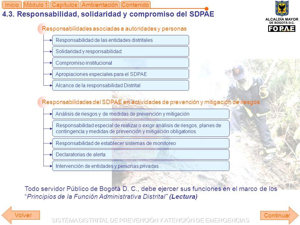 4.3. Responsabilidad, solidaridad y compromiso del SDPAE Módulo 1Capítulos Continuar Inicio Responsabilidades asociadas a autoridades y personas Respo