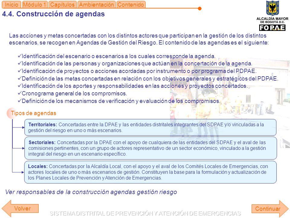 4.4. Construcción de agendas Módulo 1Capítulos Continuar Inicio Ver responsables de la construcción agendas gestión riesgo Las acciones y metas concer