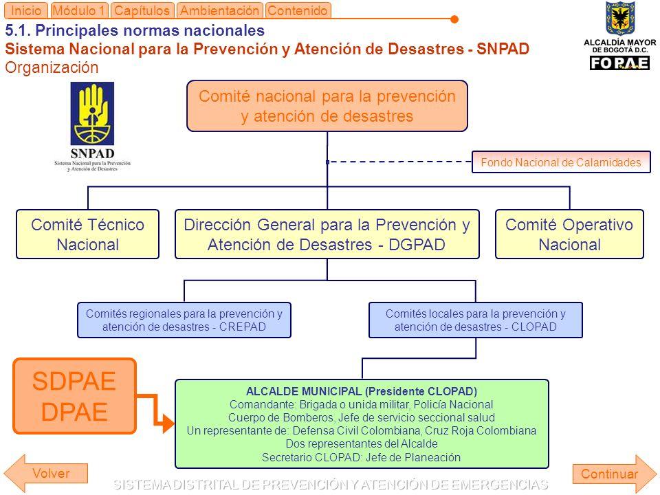 5.1. Principales normas nacionales Sistema Nacional para la Prevención y Atención de Desastres - SNPAD Organización Módulo 1Capítulos Continuar Inicio