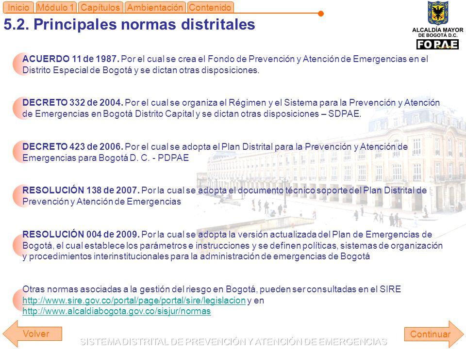 5.2. Principales normas distritales Módulo 1Capítulos Continuar InicioContenidoAmbientación ACUERDO 11 de 1987. Por el cual se crea el Fondo de Preven