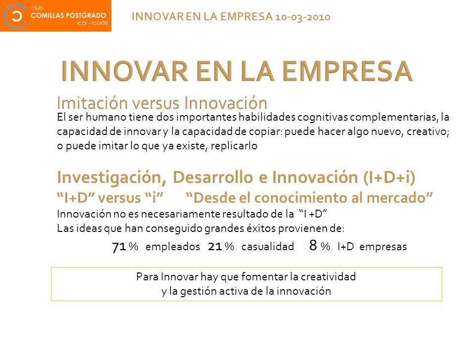 INNOVAR EN LA EMPRESA INNOVAR EN LA EMPRESA 10-03-2010 Investigación, Desarrollo e Innovación (I+D+i) I+D versus i Desde el conocimiento al mercado In