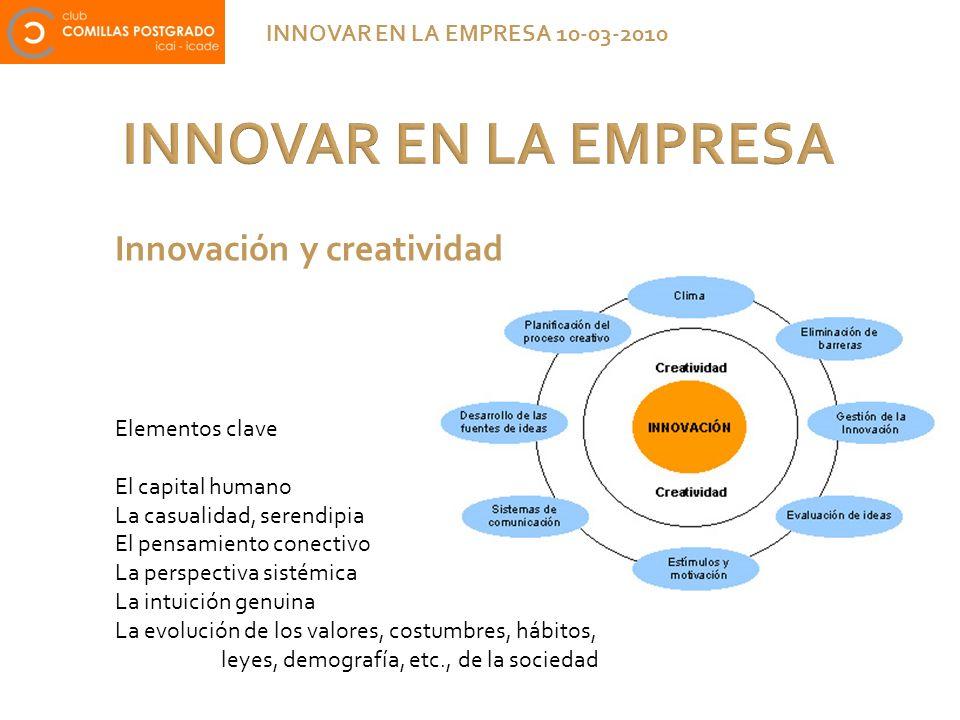 INNOVAR EN LA EMPRESA INNOVAR EN LA EMPRESA 10-03-2010 Innovación y creatividad Elementos clave El capital humano La casualidad, serendipia El pensami