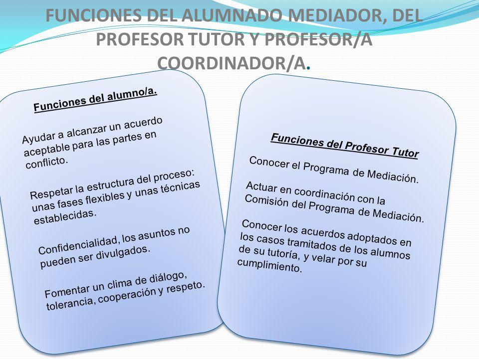 FUNCIONES DEL ALUMNADO MEDIADOR, DEL PROFESOR TUTOR Y PROFESOR/A COORDINADOR/A. Funciones del alumno/a. Ayudar a alcanzar un acuerdo aceptable para la