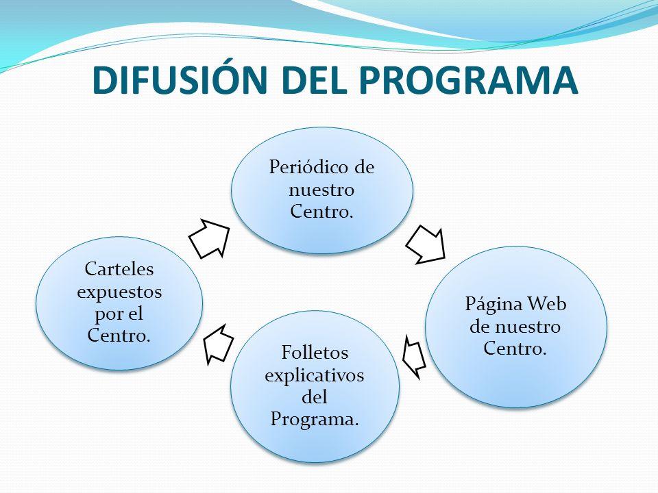 DIFUSIÓN DEL PROGRAMA Periódico de nuestro Centro. Página Web de nuestro Centro. Folletos explicativos del Programa. Carteles expuestos por el Centro.