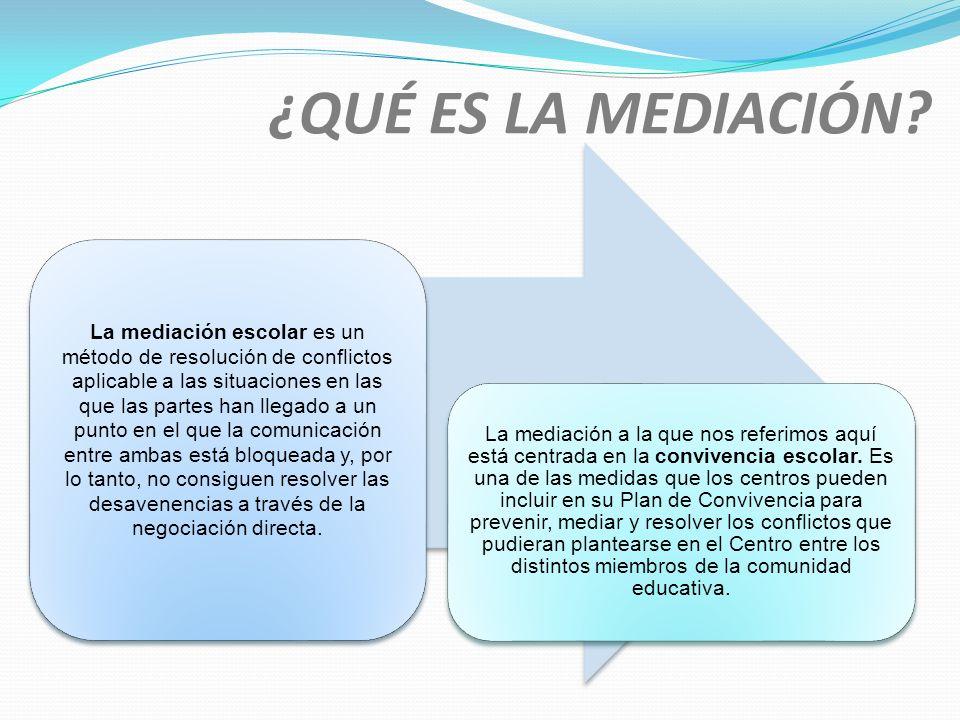 ¿QUÉ ES LA MEDIACIÓN? La mediación escolar es un método de resolución de conflictos aplicable a las situaciones en las que las partes han llegado a un