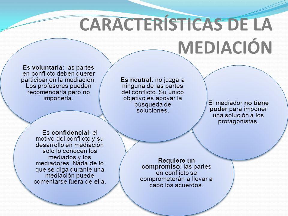 CARACTERÍSTICAS DE LA MEDIACIÓN Es voluntaria: las partes en conflicto deben querer participar en la mediación. Los profesores pueden recomendarla per