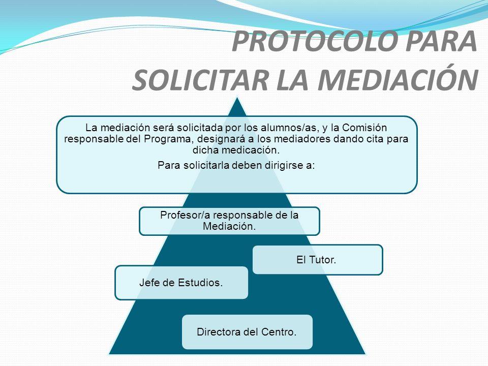PROTOCOLO PARA SOLICITAR LA MEDIACIÓN La mediación será solicitada por los alumnos/as, y la Comisión responsable del Programa, designará a los mediado
