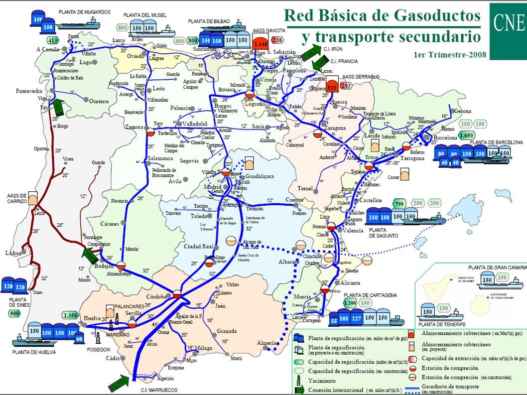 Red básica de gaseoductos.
