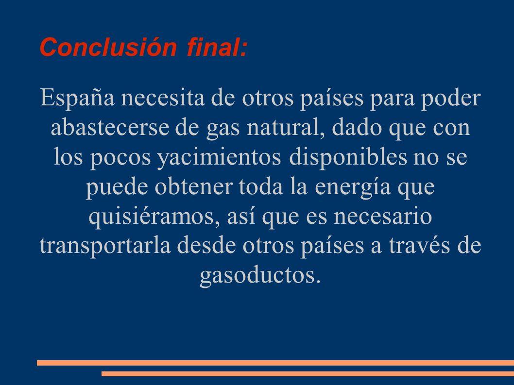 Conclusión final: España necesita de otros países para poder abastecerse de gas natural, dado que con los pocos yacimientos disponibles no se puede ob