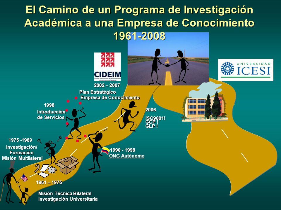 Misión Técnica Bilateral Investigación Universitaria 1961 – 1975 1975 -1989 Investigación/Formación Misión Multilateral Misión Multilateral 1990 - 1998 ONG Autónomo 1998 Introducción de Servicios 2002 – 2007 2006 Plan Estratégico Empresa de Conocimiento Empresa de Conocimiento ISO9001.