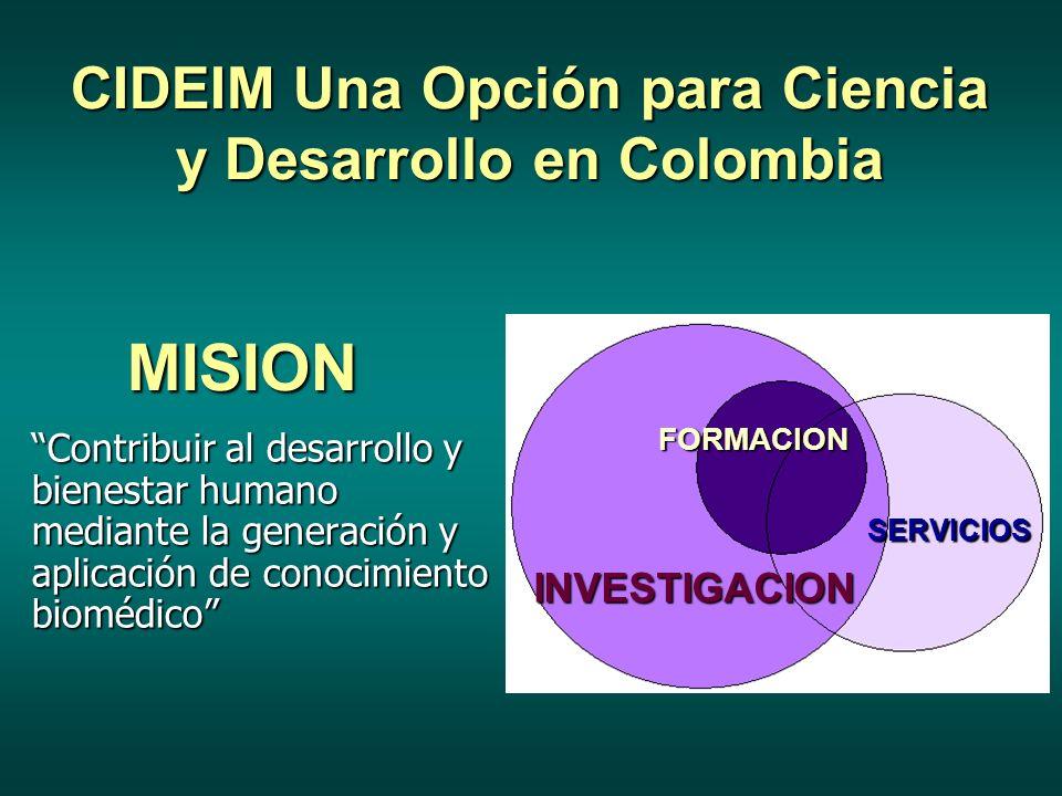MISION Contribuir al desarrollo y bienestar humano mediante la generación y aplicación de conocimiento biomédico INVESTIGACION SERVICIOS FORMACION CIDEIM Una Opción para Ciencia y Desarrollo en Colombia