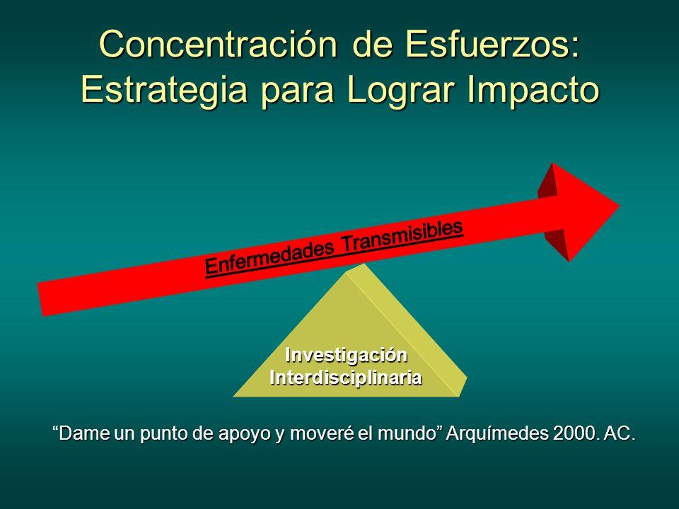 Concentración de Esfuerzos: Estrategia para Lograr Impacto Investigación Interdisciplinaria Dame un punto de apoyo y moveré el mundo Arquímedes 2000.