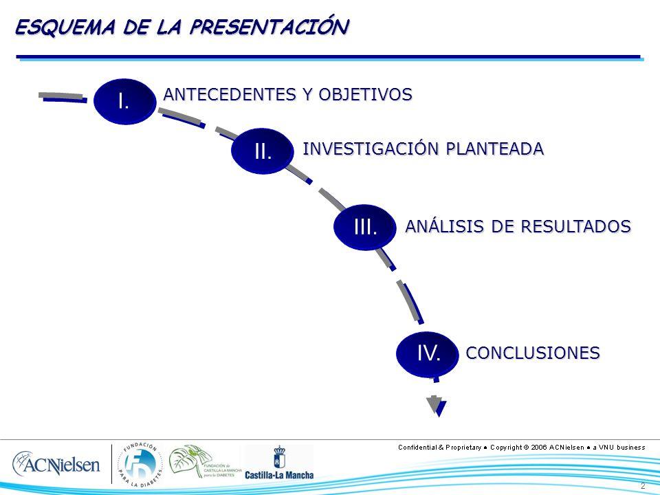 2 ESQUEMA DE LA PRESENTACIÓN ESQUEMA DE LA PRESENTACIÓN I.