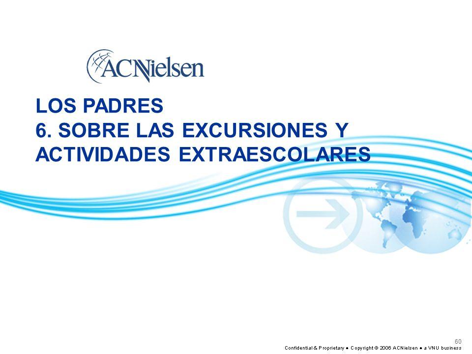 60 LOS PADRES 6. SOBRE LAS EXCURSIONES Y ACTIVIDADES EXTRAESCOLARES