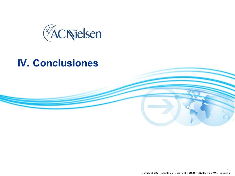 71 IV. Conclusiones