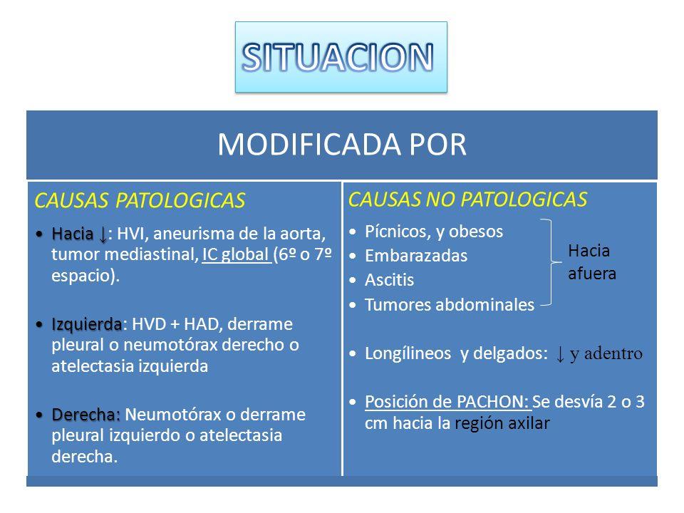 MODIFICADA POR CAUSAS PATOLOGICAS HaciaHacia : HVI, aneurisma de la aorta, tumor mediastinal, IC global (6º o 7º espacio).