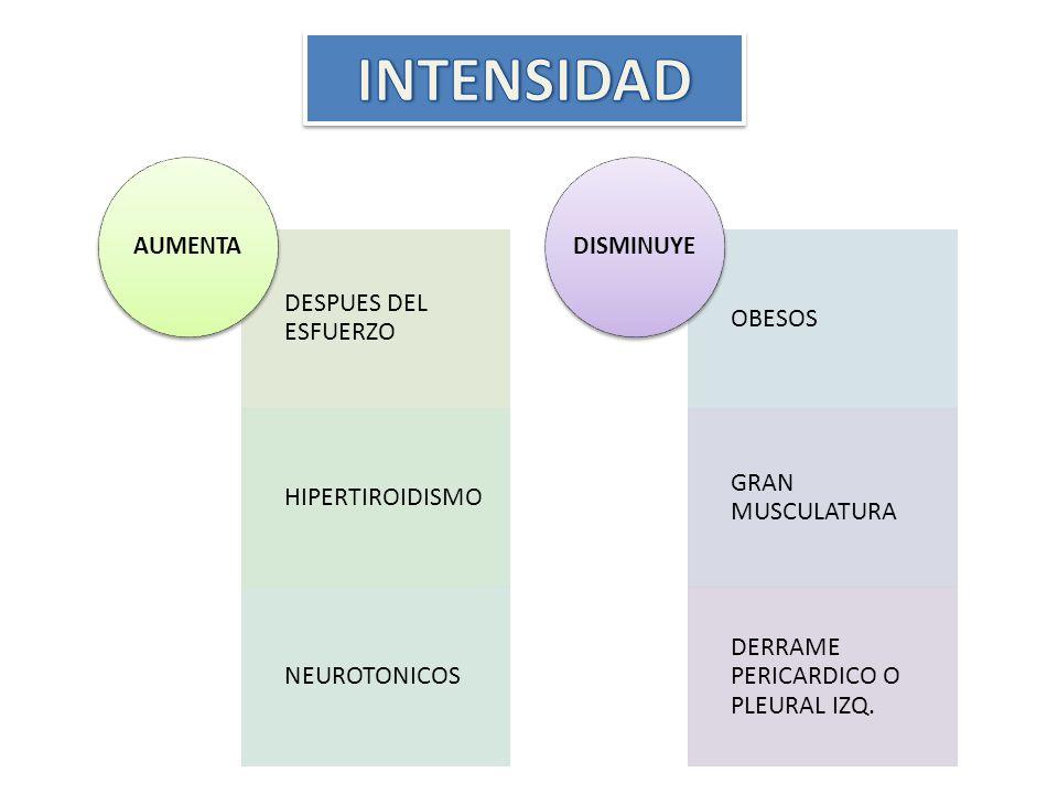 DESPUES DEL ESFUERZO HIPERTIROIDISMO NEUROTONICOS AUMENTA OBESOS GRAN MUSCULATURA DERRAME PERICARDICO O PLEURAL IZQ.