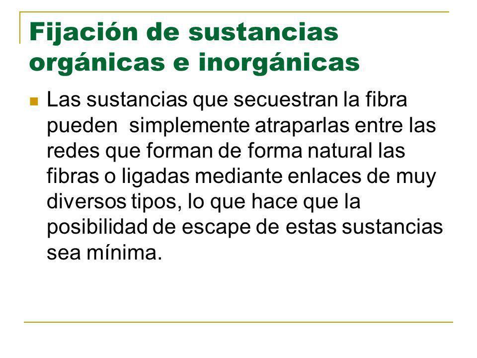 Fijación de sustancias orgánicas e inorgánicas Las sustancias que secuestran la fibra pueden simplemente atraparlas entre las redes que forman de form