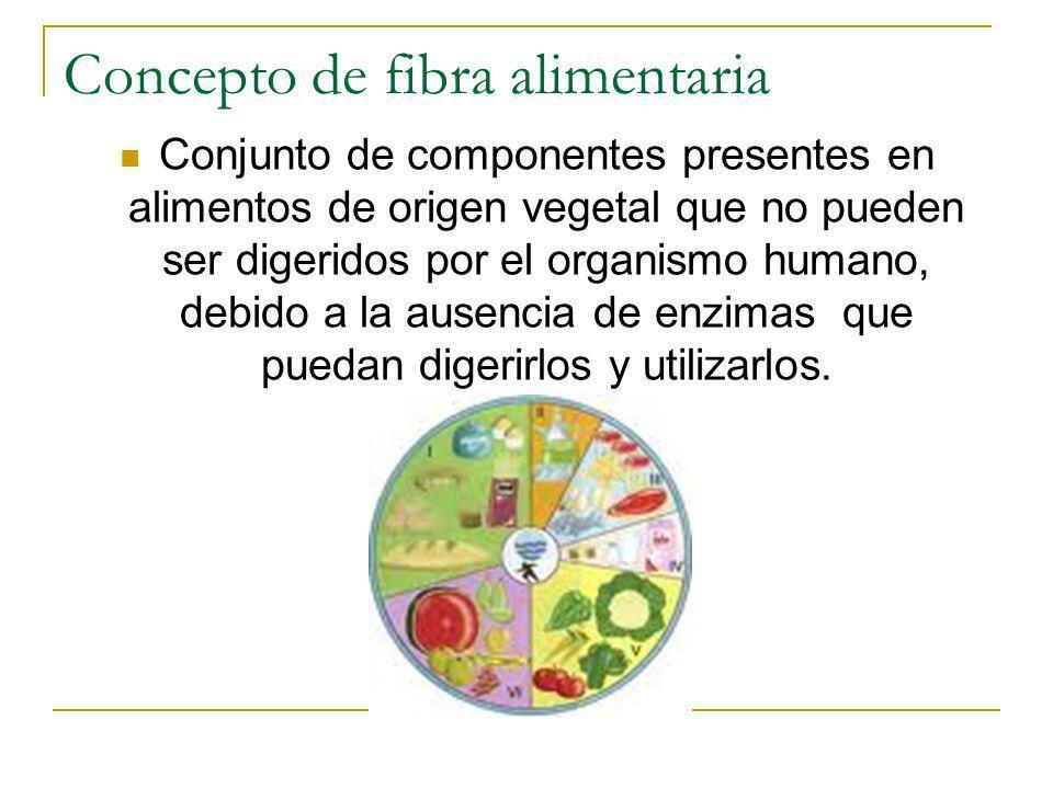 Concepto de fibra alimentaria Conjunto de componentes presentes en alimentos de origen vegetal que no pueden ser digeridos por el organismo humano, de