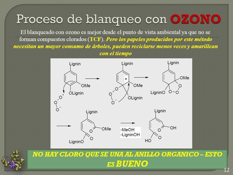 El blanqueado con ozono es mejor desde el punto de vista ambiental ya que no se forman compuestos clorados (TCF). Pero los papeles producidos por este