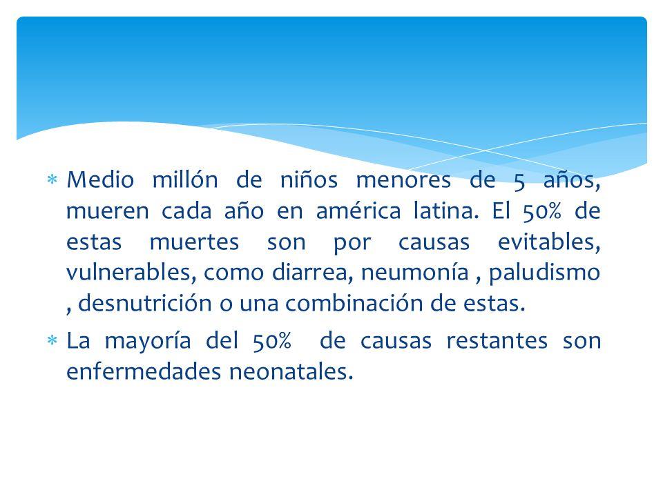 Medio millón de niños menores de 5 años, mueren cada año en américa latina. El 50% de estas muertes son por causas evitables, vulnerables, como diarre