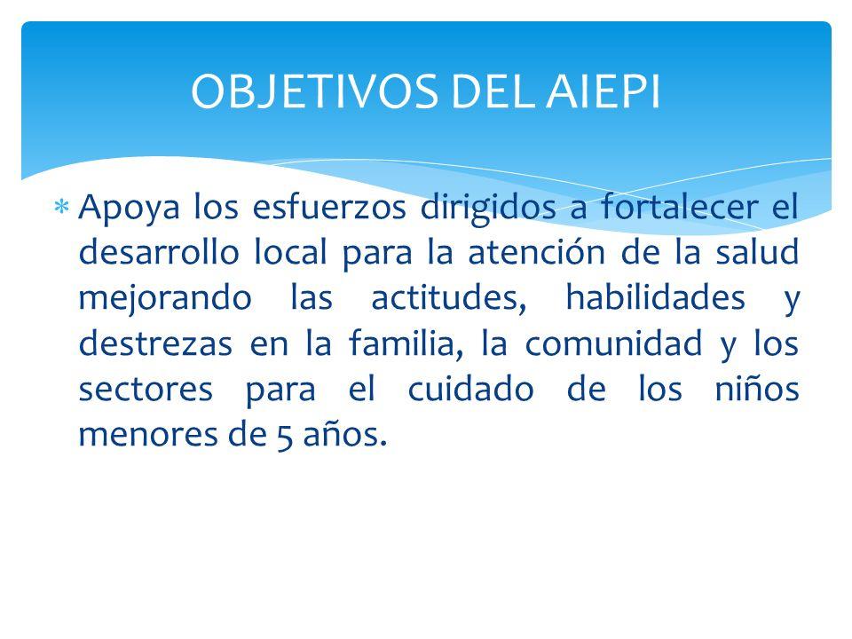 CARACTERISTICAS DEL AIEPI HOGAR Promueve intervenciones adecuadamente con respecto a la atención de las niñas y niños.