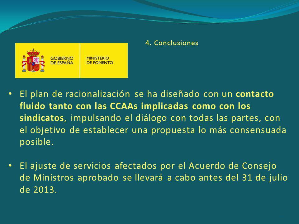 El plan de racionalización se ha diseñado con un contacto fluido tanto con las CCAAs implicadas como con los sindicatos, impulsando el diálogo con todas las partes, con el objetivo de establecer una propuesta lo más consensuada posible.