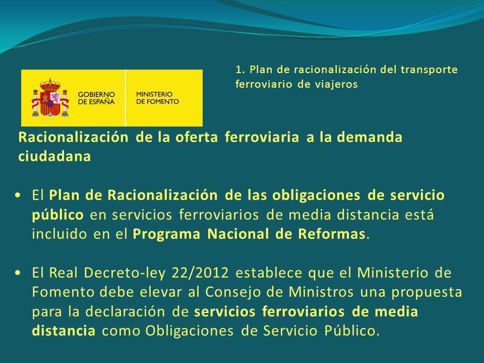 Racionalización de la oferta ferroviaria a la demanda ciudadana El Plan de Racionalización de las obligaciones de servicio público en servicios ferroviarios de media distancia está incluido en el Programa Nacional de Reformas.