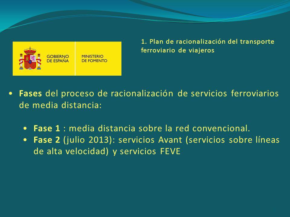 Fases del proceso de racionalización de servicios ferroviarios de media distancia: Fase 1 : media distancia sobre la red convencional.
