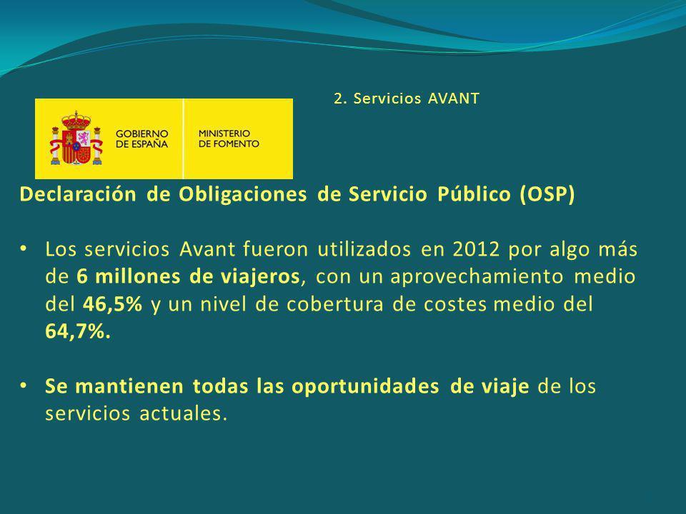 Declaración de Obligaciones de Servicio Público (OSP) Los servicios Avant fueron utilizados en 2012 por algo más de 6 millones de viajeros, con un aprovechamiento medio del 46,5% y un nivel de cobertura de costes medio del 64,7%.
