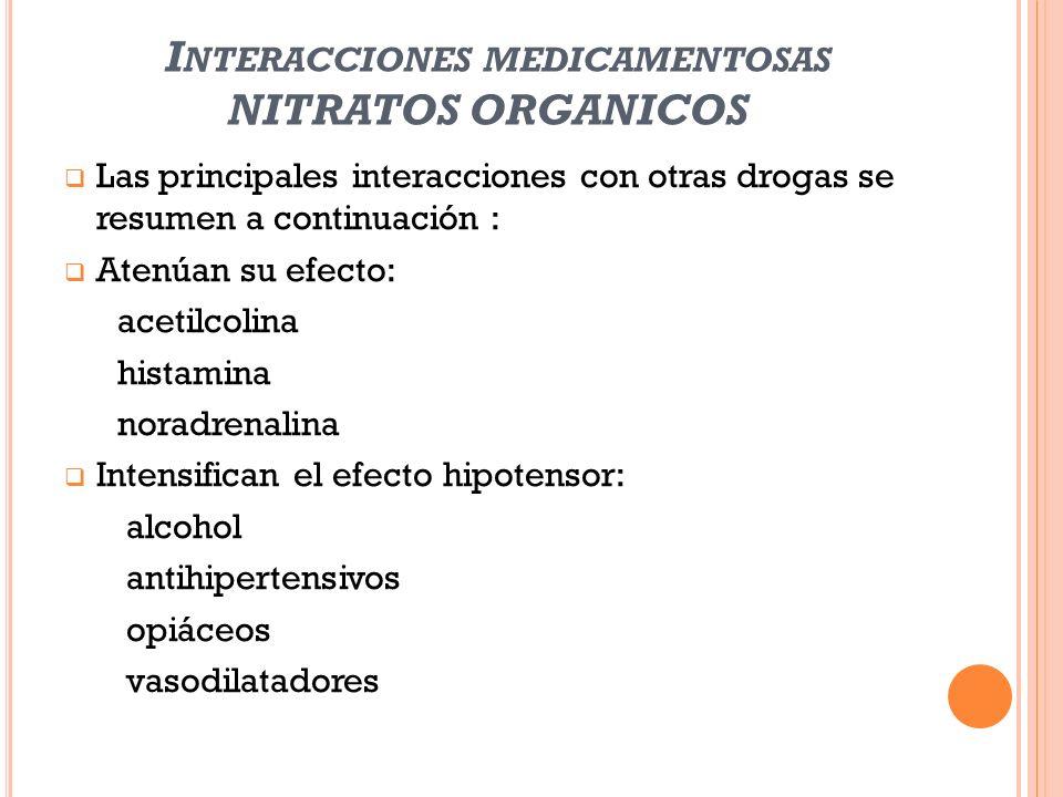 I NTERACCIONES MEDICAMENTOSAS NITRATOS ORGANICOS Las principales interacciones con otras drogas se resumen a continuación : Atenúan su efecto: acetilc