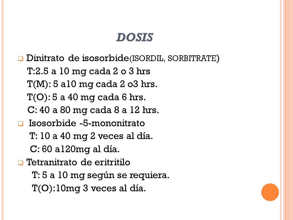 DOSIS Dinitrato de isosorbide (ISORDIL, SORBITRATE ) T:2.5 a 10 mg cada 2 o 3 hrs T(M): 5 a10 mg cada 2 o3 hrs. T(O): 5 a 40 mg cada 6 hrs. C: 40 a 80