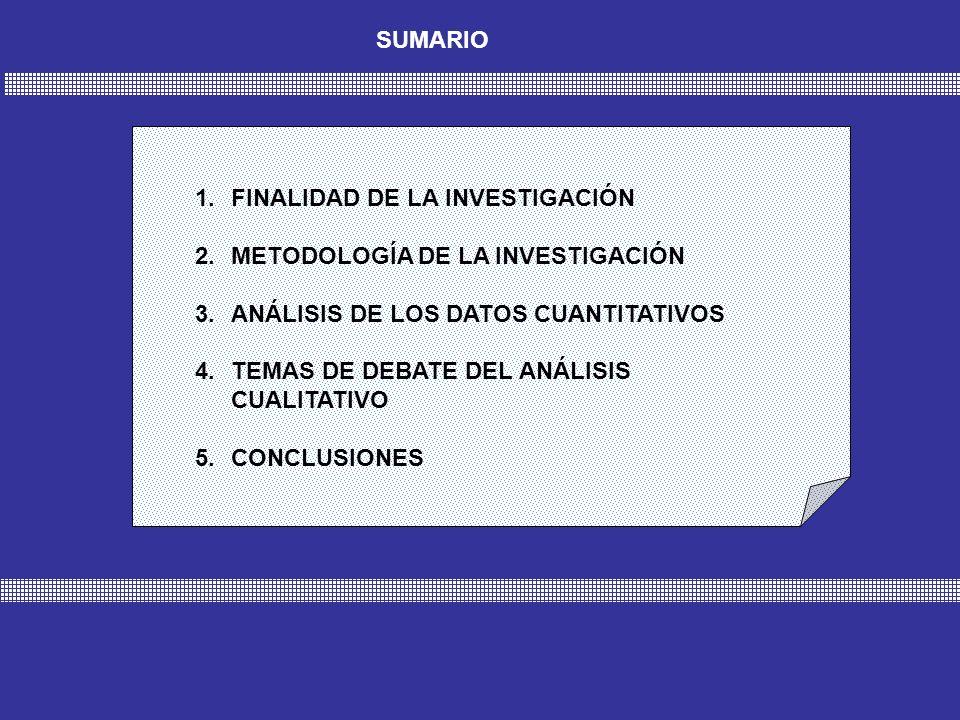 SUMARIO 1.FINALIDAD DE LA INVESTIGACIÓN 2.METODOLOGÍA DE LA INVESTIGACIÓN 3.ANÁLISIS DE LOS DATOS CUANTITATIVOS 4.TEMAS DE DEBATE DEL ANÁLISIS CUALITATIVO 5.CONCLUSIONES