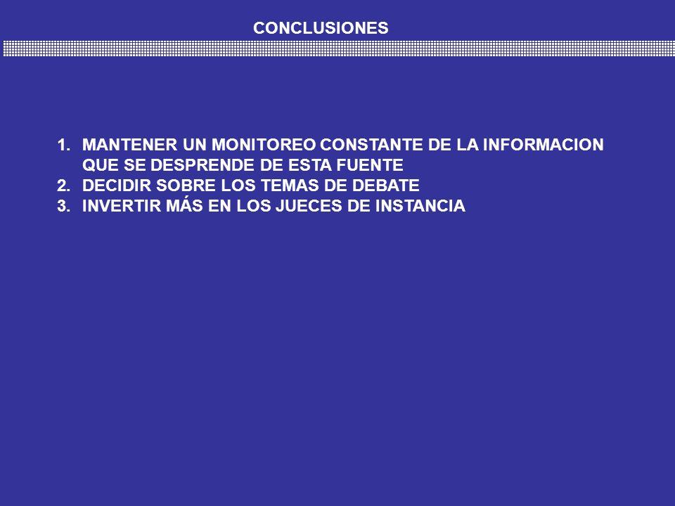 CONCLUSIONES 1.MANTENER UN MONITOREO CONSTANTE DE LA INFORMACION QUE SE DESPRENDE DE ESTA FUENTE 2.DECIDIR SOBRE LOS TEMAS DE DEBATE 3.INVERTIR MÁS EN LOS JUECES DE INSTANCIA