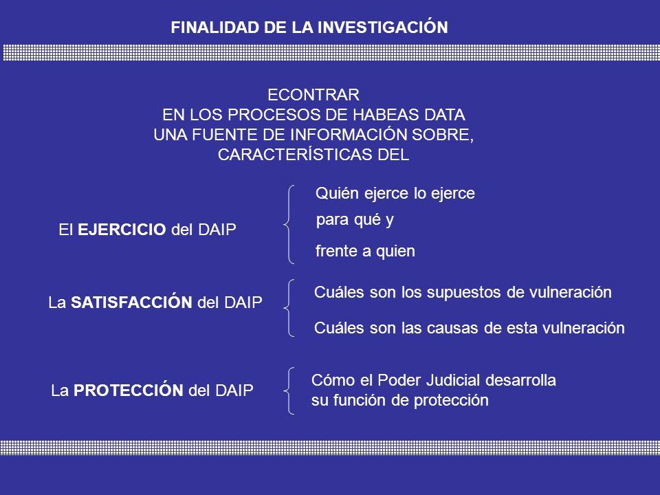 METODOLOGÍA DE LA INVESTIGACIÓN UNIDAD DE ANÁLISIS SENTENCIAS FINALES EN LOS PROCESO DE HABEAS DATA - PHD Publicadas en el El Peruano En el periodo: Enero 2009- mayo 2010 160 sentencias IDENTIFICACION DE VARIABLES Derivadas de las demandas, las contestaciones y los fundamentos de la sentencia 97,7% de DAIP Datos sin información, por defecto de la sentencia Cálculo de Frecuencias y cruces de variables