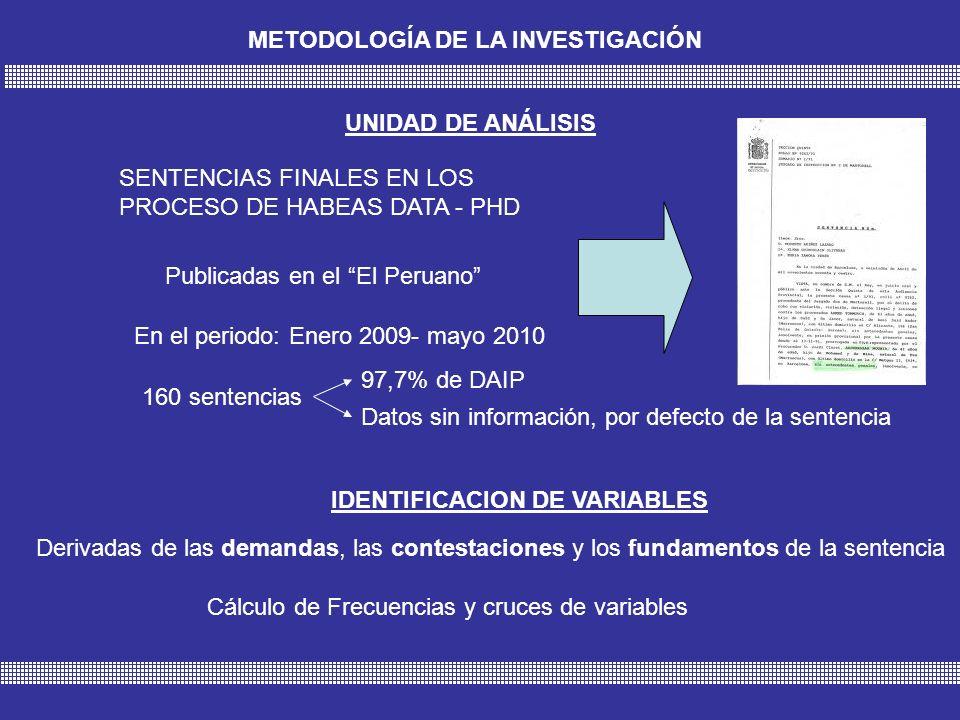 TEMAS DE DEBATE DEL ANÁLISIS CUALITATIVO 1.CASOS TIPO 2.EL PROBLEMA DE LA CONCEPTUALIZACIÓN DEL DAIP EN LA PRÁCTICA 3.LA PERSISTENCIA DE LAS ENTIDADES EN LOS ARGUMENTOS FORMALES 4.LA TENDENCIA JURISPRUDENCIAL