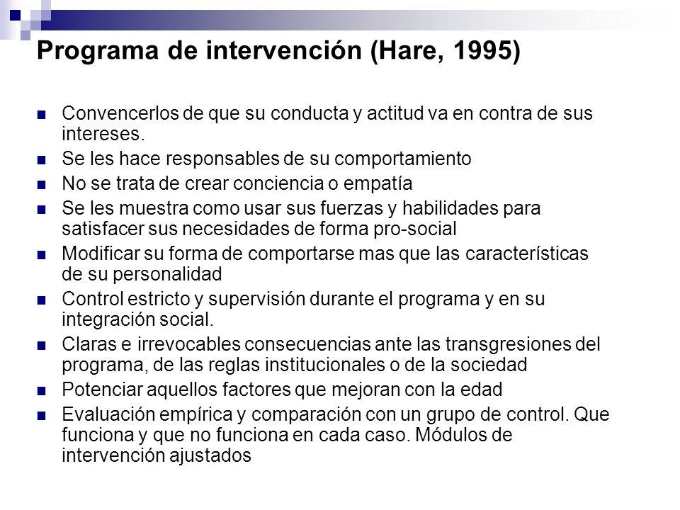 Programa de intervención (Hare, 1995) Convencerlos de que su conducta y actitud va en contra de sus intereses. Se les hace responsables de su comporta