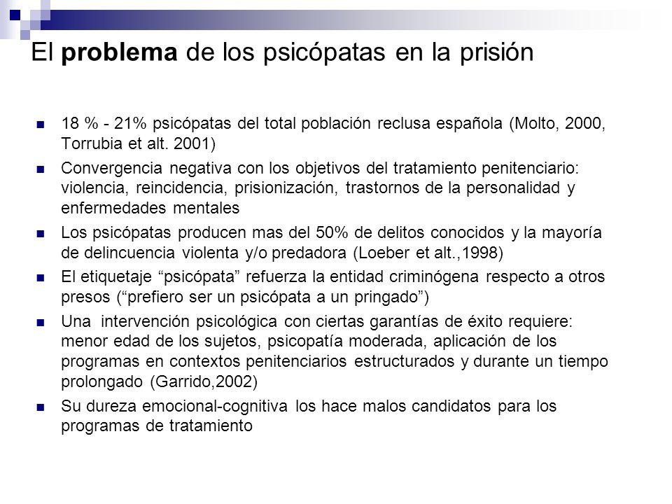 El problema de los psicópatas en la prisión 18 % - 21% psicópatas del total población reclusa española (Molto, 2000, Torrubia et alt. 2001) Convergenc