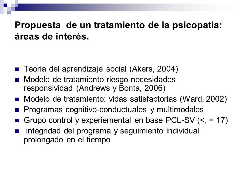 Propuesta de un tratamiento de la psicopatia: áreas de interés. Teoria del aprendizaje social (Akers, 2004) Modelo de tratamiento riesgo-necesidades-