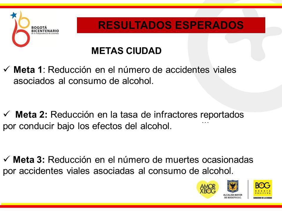 … Meta 1: Reducción en el número de accidentes viales asociados al consumo de alcohol. Meta 2: Reducción en la tasa de infractores reportados por cond