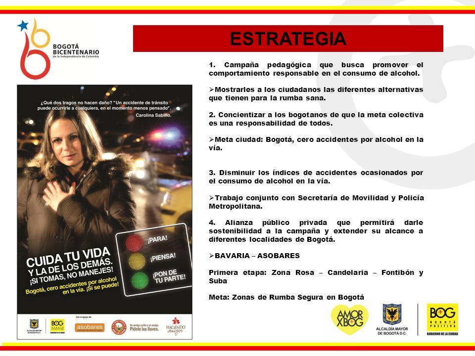 1. Campaña pedagógica que busca promover el comportamiento responsable en el consumo de alcohol. Mostrarles a los ciudadanos las diferentes alternativ