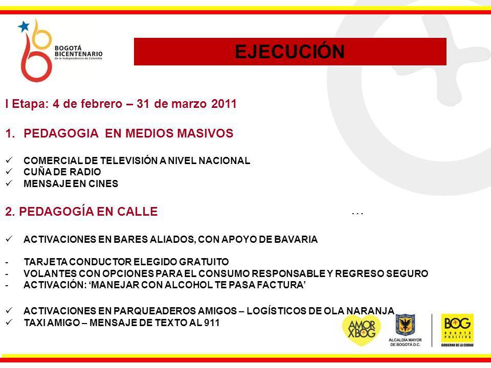 … I Etapa: 4 de febrero – 31 de marzo 2011 1.PEDAGOGIA EN MEDIOS MASIVOS COMERCIAL DE TELEVISIÓN A NIVEL NACIONAL CUÑA DE RADIO MENSAJE EN CINES 2. PE