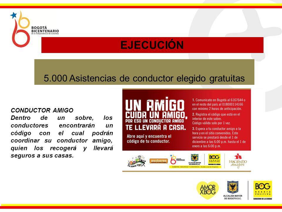 5.000 Asistencias de conductor elegido gratuitas CONDUCTOR AMIGO Dentro de un sobre, los conductores encontrarán un código con el cual podrán coordina