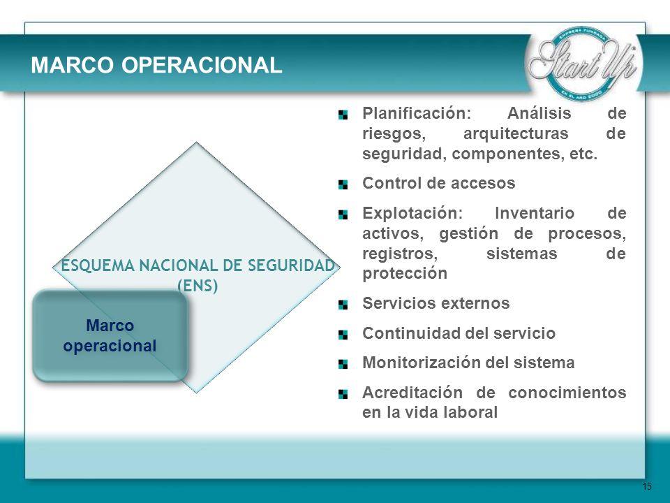 15 ESQUEMA NACIONAL DE SEGURIDAD (ENS) Planificación: Análisis de riesgos, arquitecturas de seguridad, componentes, etc.