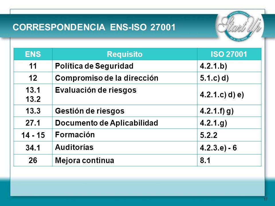 17 CORRESPONDENCIA ENS-ISO 27001 ENS Requisito ISO 27001 11 Política de Seguridad 4.2.1.b) 12 Compromiso de la dirección 5.1.c) d) 13.1 13.2 Evaluación de riesgos 4.2.1.c) d) e) 13.3 Gestión de riesgos 4.2.1.f) g) 27.1 Documento de Aplicabilidad 4.2.1.g) 14 - 15 Formación 5.2.2 34.1 Auditorías 4.2.3.e) - 6 26 Mejora continua 8.1