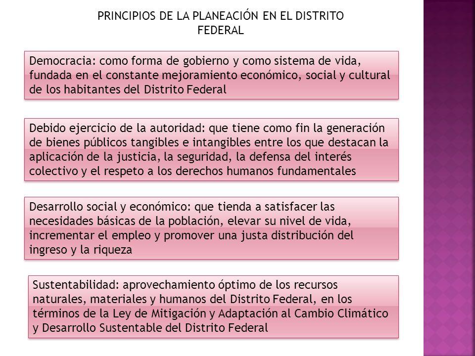 PRINCIPIOS DE LA PLANEACIÓN EN EL DISTRITO FEDERAL Democracia: como forma de gobierno y como sistema de vida, fundada en el constante mejoramiento eco