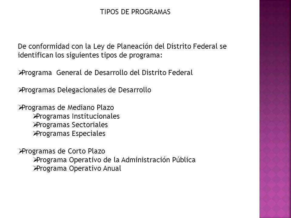 TIPOS DE PROGRAMAS De conformidad con la Ley de Planeación del Distrito Federal se identifican los siguientes tipos de programa: Programa General de D