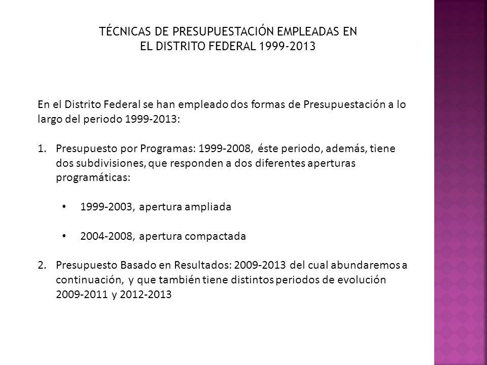 TÉCNICAS DE PRESUPUESTACIÓN EMPLEADAS EN EL DISTRITO FEDERAL 1999-2013 En el Distrito Federal se han empleado dos formas de Presupuestación a lo largo