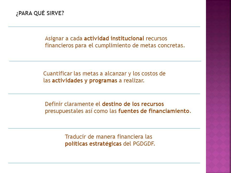 ¿PARA QUÉ SIRVE? Asignar a cada actividad institucional recursos financieros para el cumplimiento de metas concretas. Cuantificar las metas a alcanzar