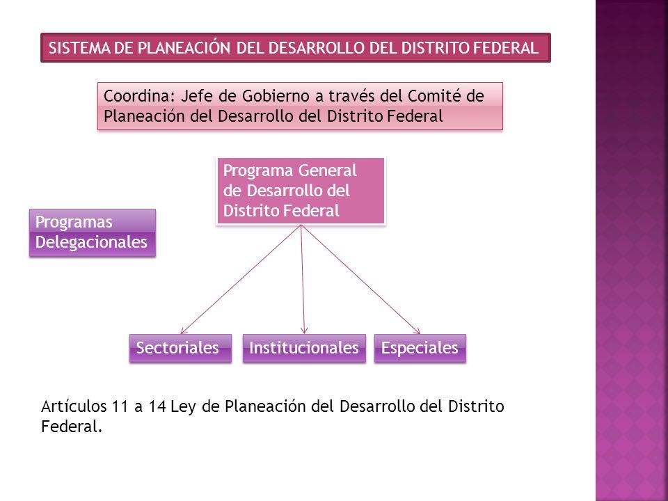 Programa General de Desarrollo del Distrito Federal Programas Delegacionales Sectoriales Institucionales Especiales SISTEMA DE PLANEACIÓN DEL DESARROLLO DEL DISTRITO FEDERAL Coordina: Jefe de Gobierno a través del Comité de Planeación del Desarrollo del Distrito Federal Artículos 11 a 14 Ley de Planeación del Desarrollo del Distrito Federal.